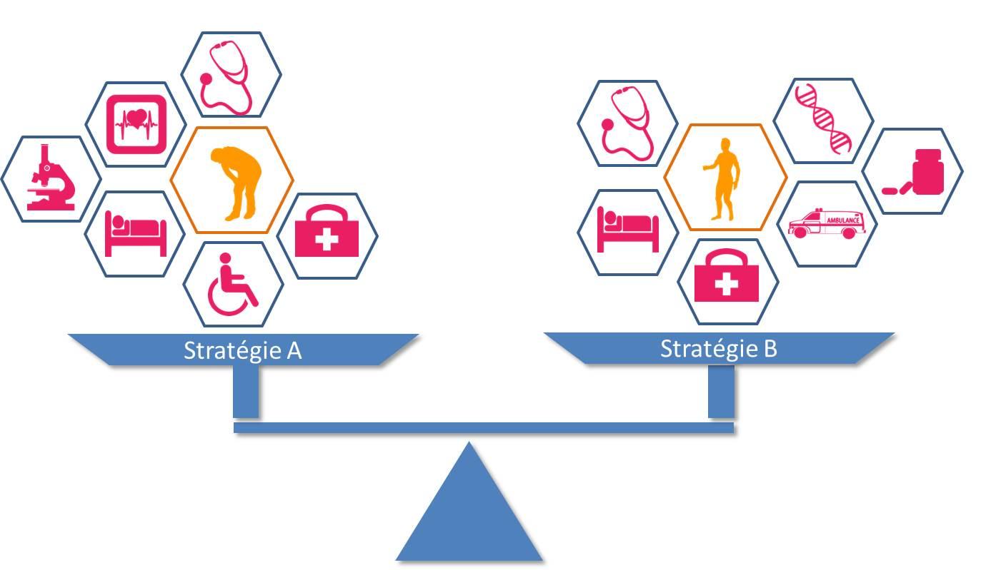 Réseau Evaluation Medico-Economique